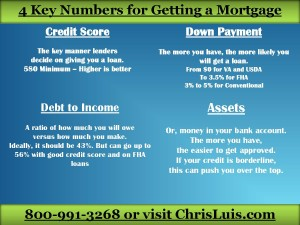 4 Key Numbers for Getting a Mortgage