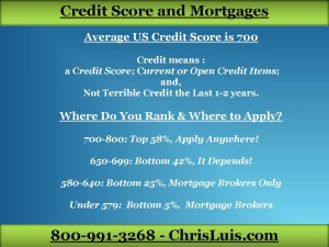 Credit Score and Mortgages Version 2 Shorten
