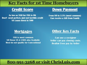 Key Facts for First Time Homebuyers