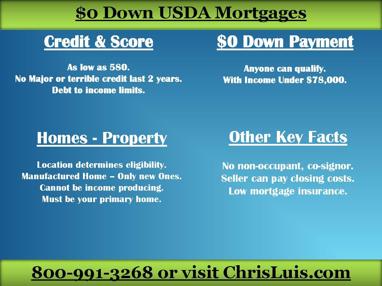 USDA Mortgage $0 Down | ChrisLuis com