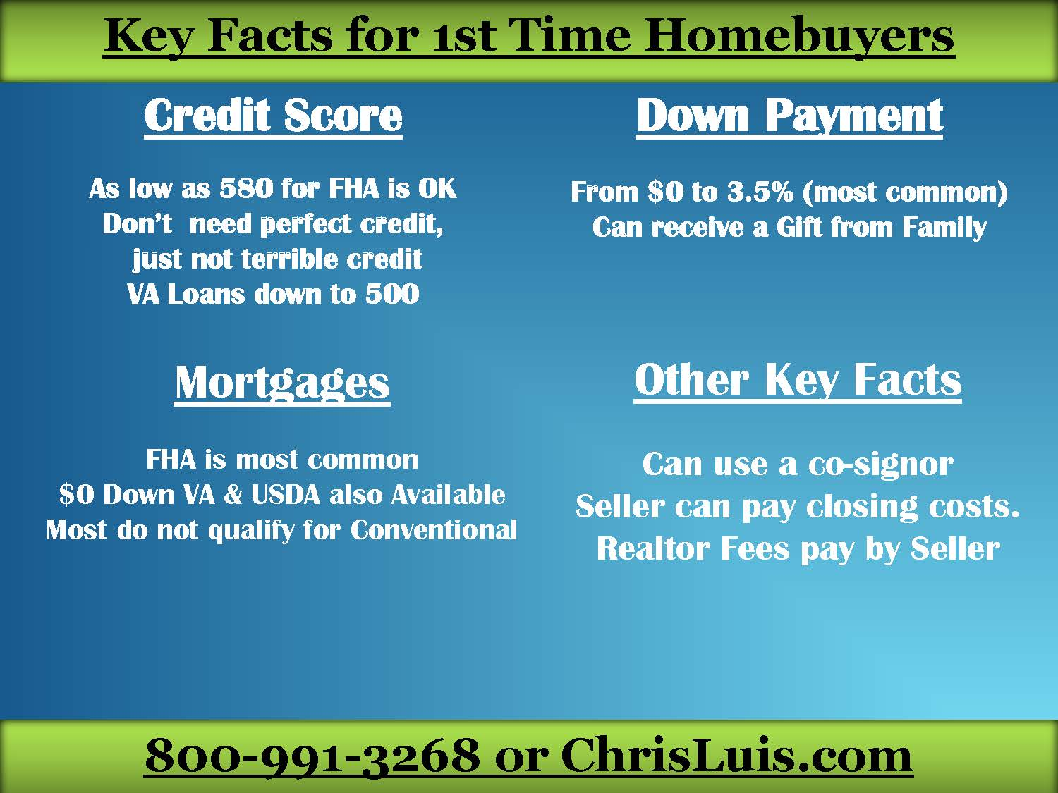 First Time Homebuyers Mortgages Chrisluis Com