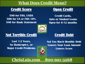 3 What Does Credit Mean