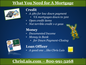 What you need for Mortgage