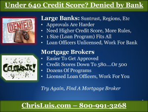 54 Credit Under 640