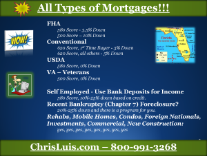 000 Types of Mortgages