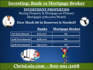 99 Bank vs Mortgage Broker Investments