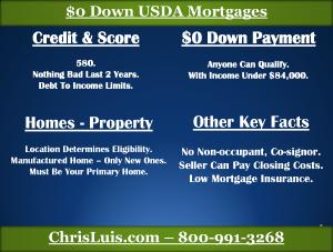 USDA Mortgages