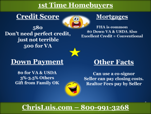 2 1st Time HomeBuyers